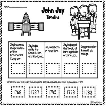 John Jay Founding Father U.S Constitution Mini-Unit Biography