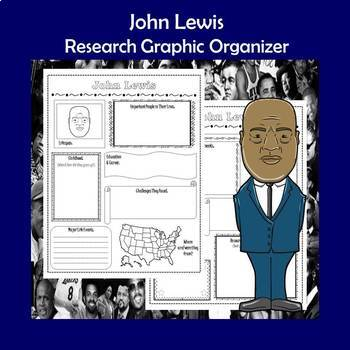 John Lewis Biography Research Graphic Organizer