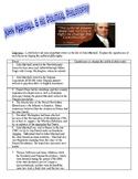 John Marshall & His Political Philosphy