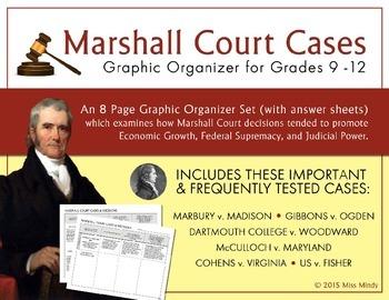 John Marshall & Supreme Court Graphic Organizer | Marbury-Madison & other cases