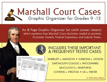 John Marshall & Supreme Court Graphic Organizer | Marbury-