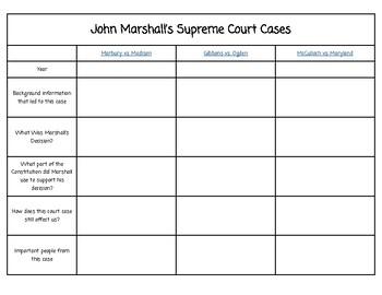 John Marshall's Court Cases Graphic Organizer