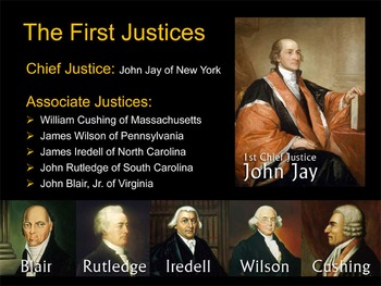 John Marshall & the Supreme Court: a PowerPoint Intro to the Marshall Court