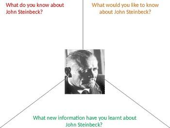 John Steinbeck Graphic Organizer KWL Templates