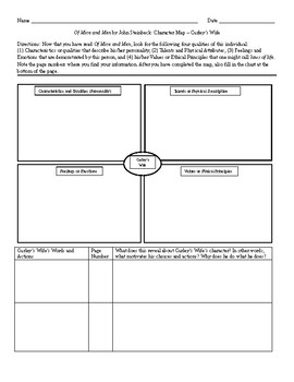"""John Steinbeck: """"Of Mice and Men"""" Character Map - Curley's Wife"""
