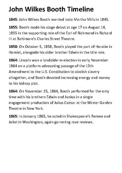 John Wilkes Booth Timeline and Quotes