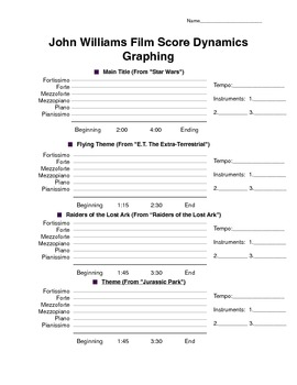 John Williams Film Score Dynamics Graphing