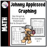 Johnny Appleseed Activities (John Chapman)