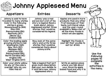 Johnny Appleseed Activities Menu