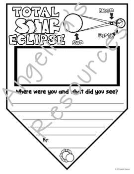 Total Solar Eclipse 2017 Activity : Solar Eclipse Summary Pennants