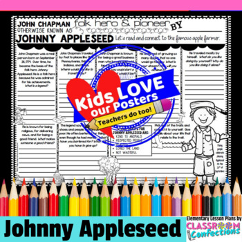 Johnny Appleseed Activity Poster: Johnny Appleseed Writing: Making Connections