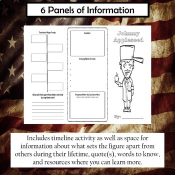 Johnny Appleseed Biography Trifold Brochure