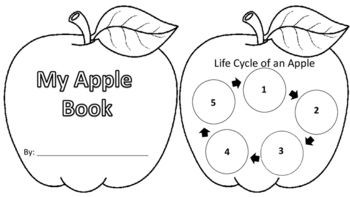 Johnny Appleseed Apple shaped book