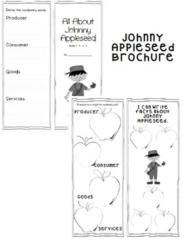 Johnny Appleseed Brochure and Non-Fiction Research (CCSS Aligned)