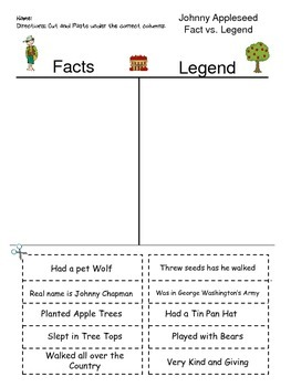 Johnny Appleseed Fact vs. Legend