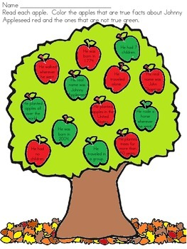 Johnny Appleseed Facts Tree