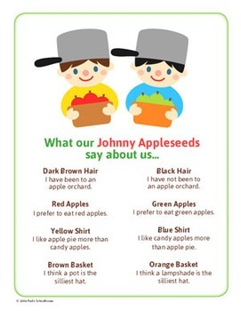 Johnny Appleseed Glyph Craft and Worksheets