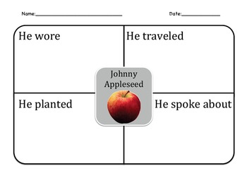 Johnny Appleseed Graphic Organizer