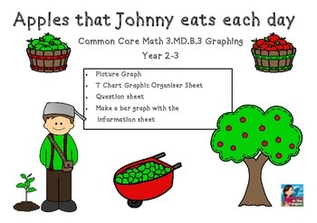 Johnny Appleseed Fall Autumn Graphing Common Core Math 3.MD.B.3 Graphing
