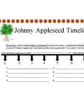 Johnny Appleseed Guided Reading