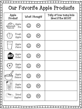 Johnny Appleseed Integrated Literacy, Math, and Science Activities