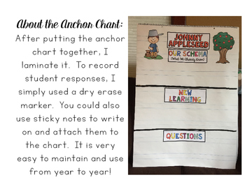Johnny Appleseed Interactive Anchor Chart and Writing (and a simple craft!)