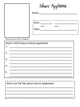 Johnny Appleseed Interactive Notebook Pages