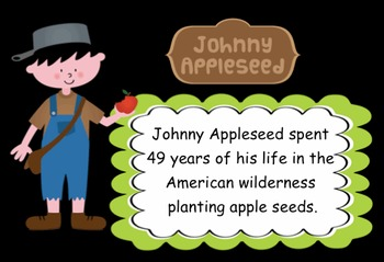 Johnny Appleseed Interactive PowerPoint Lesson