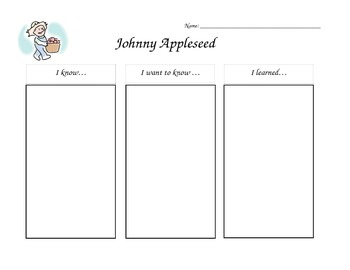 Johnny Appleseed KWL graphic organizer