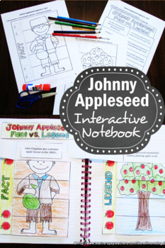 Johnny Appleseed Activities, Fact vs Legend, Johnny Appleseed Day Craftivity