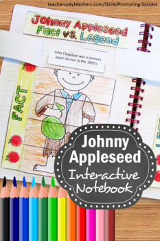 Johnny Appleseed Activities, Apples Theme, Facts vs. Legend Interactive Notebook