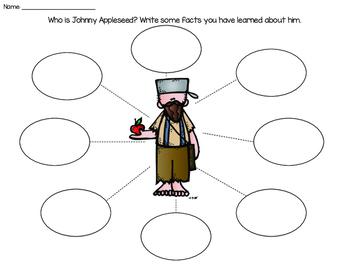 Johnny Appleseed Math and ELA Mini Unit