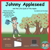 Interactive Book for Speech Therapy:  Johnny Appleseed & Life Cycle of the Apple