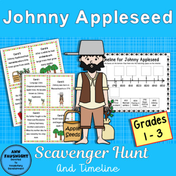 Johnny Appleseed Scavenger Hunt Grades 1 - 3