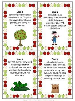 Johnny Appleseed with bonus apple graphs