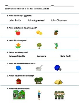 Johnny Appleseed Test