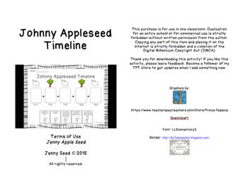 Johnny Appleseed Timeline