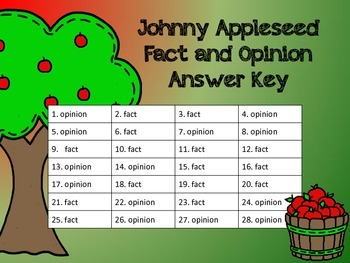 Johnny Appleseed ZAP! Fact vs. Opinion with QR Codes