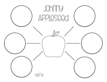 Johnny Appleseed and Apples Literacy, Science, Writing, Math, and MORE!