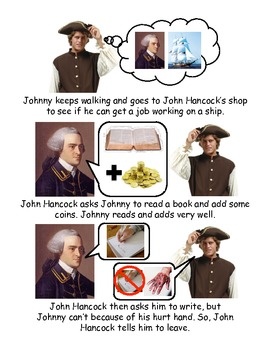Johnny Tremain Chapter 3- Simplified summary with pictures