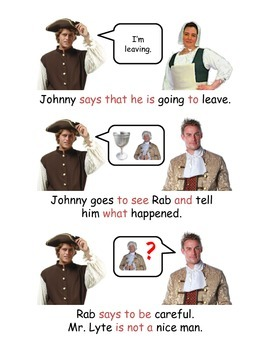 Johnny Tremain Chapter 4 - Pre-Primer/Primer Modified Summary