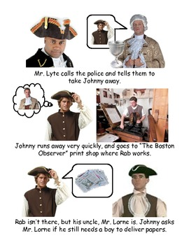 Johnny Tremain Chapter 5- Simplified summary with pictures