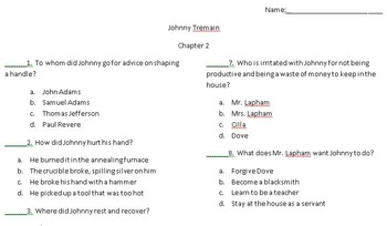 Johnny Tremain Quizzes