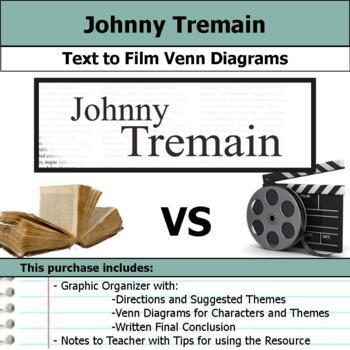 Johnny Tremain - Text to Film Venn Diagram & Written Conclusion