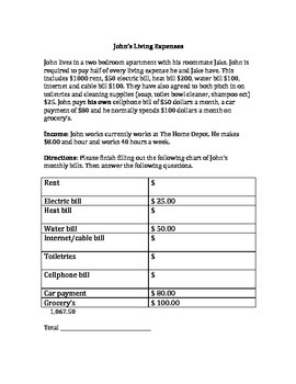 John's Living Expenses (Budgeting)