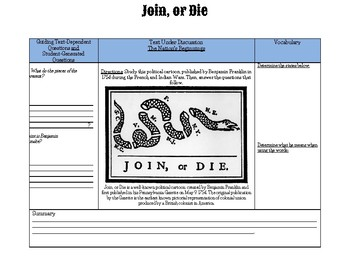 Join or Die Close Reading