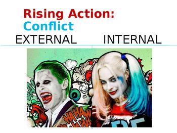 Joker and Harley Quinn! Exploring Character Motivation+Plot+Setting+Conflict!
