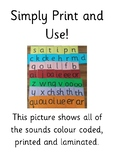 Jolly Phonics Letter and Digraph Flashcards - All Seven Units - Large Size