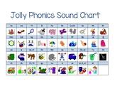 Jolly Phonics Student Chart