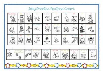 Jolly Phonics actions chart